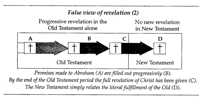 GoldsworthyProgressive Revelation (1)