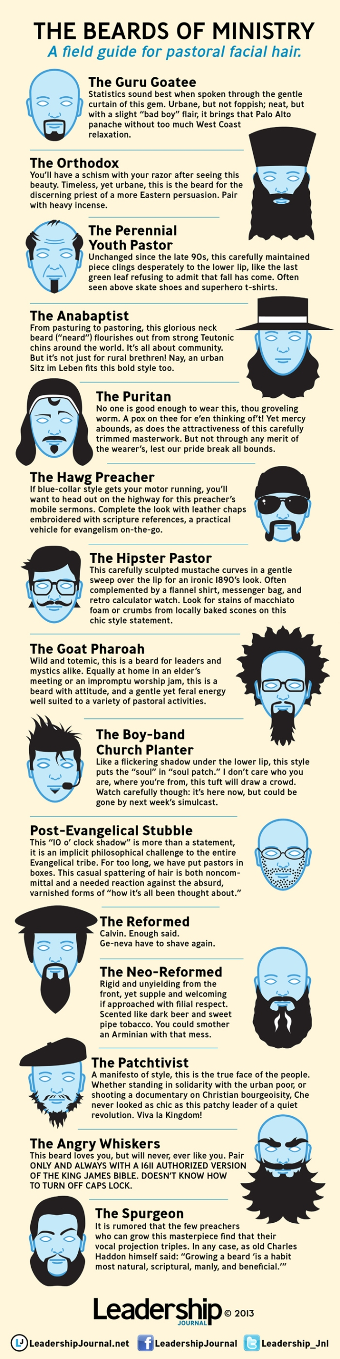 MinistryBeards